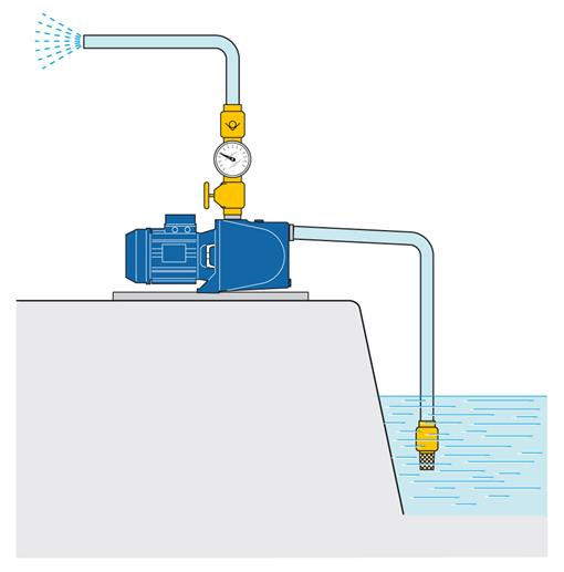 Surface centrifugal electric pumps installation scheme